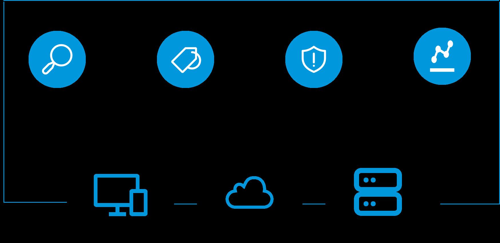 information protection desktop